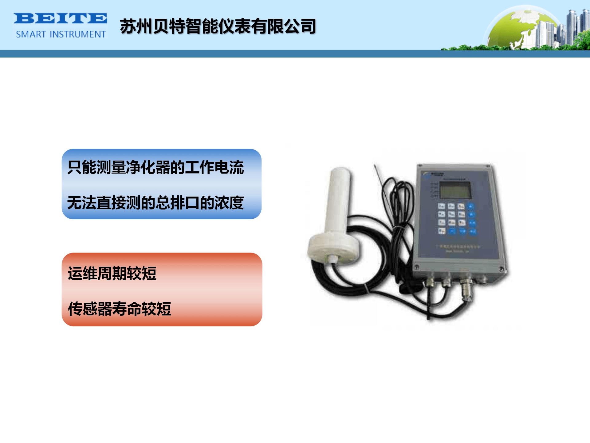 油烟监测系统-名称需要改成苏州贝特智能仪表有限公司_06