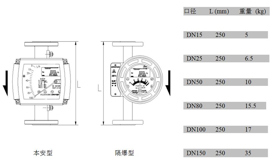 金属管浮子流量计上进下出型外形尺寸及重量