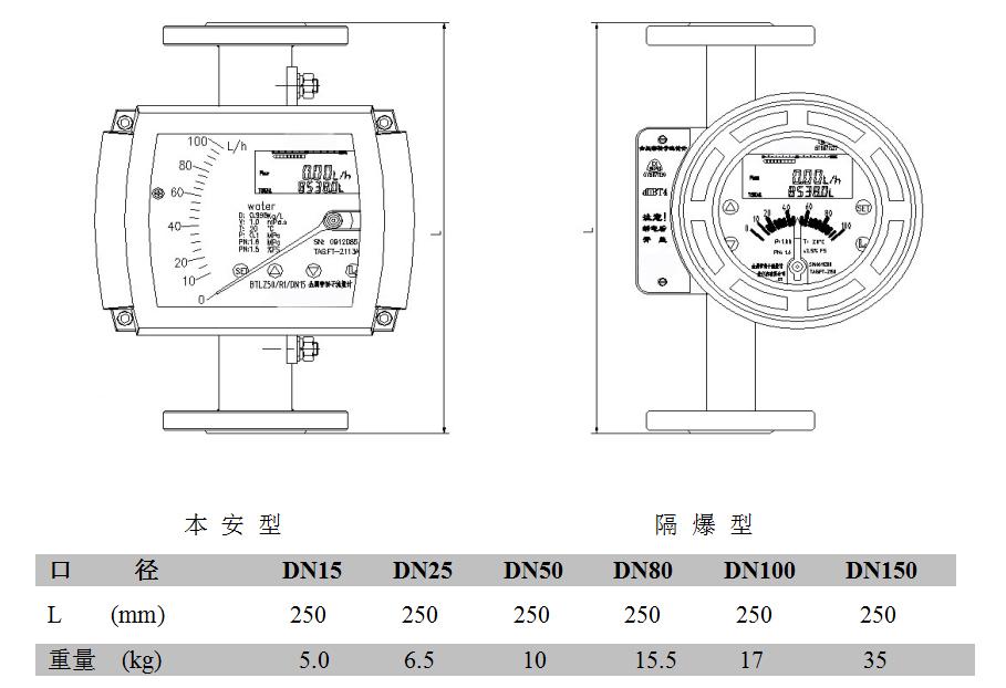 报警型金属转子流量计标准型外形尺寸及重量