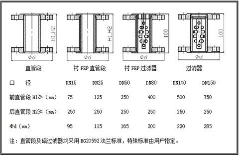 磁过滤器及直管段外形尺寸图